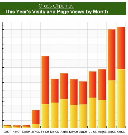 Grass clippings stats webshot