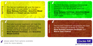 Grass Clippings - Lawn Treatment Estimates